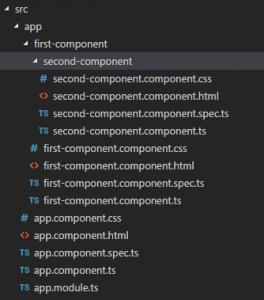 subcomponent